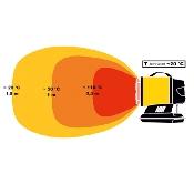 incalzitor infrarosii pe motorina hibrid 220v  cu acumulatori dc 61