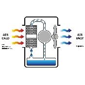 racitor de aer master biocooler ccx 40