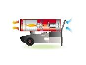 tun caldura pe motorina cu ardere directa calore ge 65
