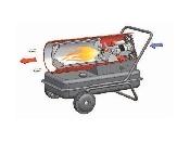 tun caldura pe motorina cu ardere directa munters gry-d 40